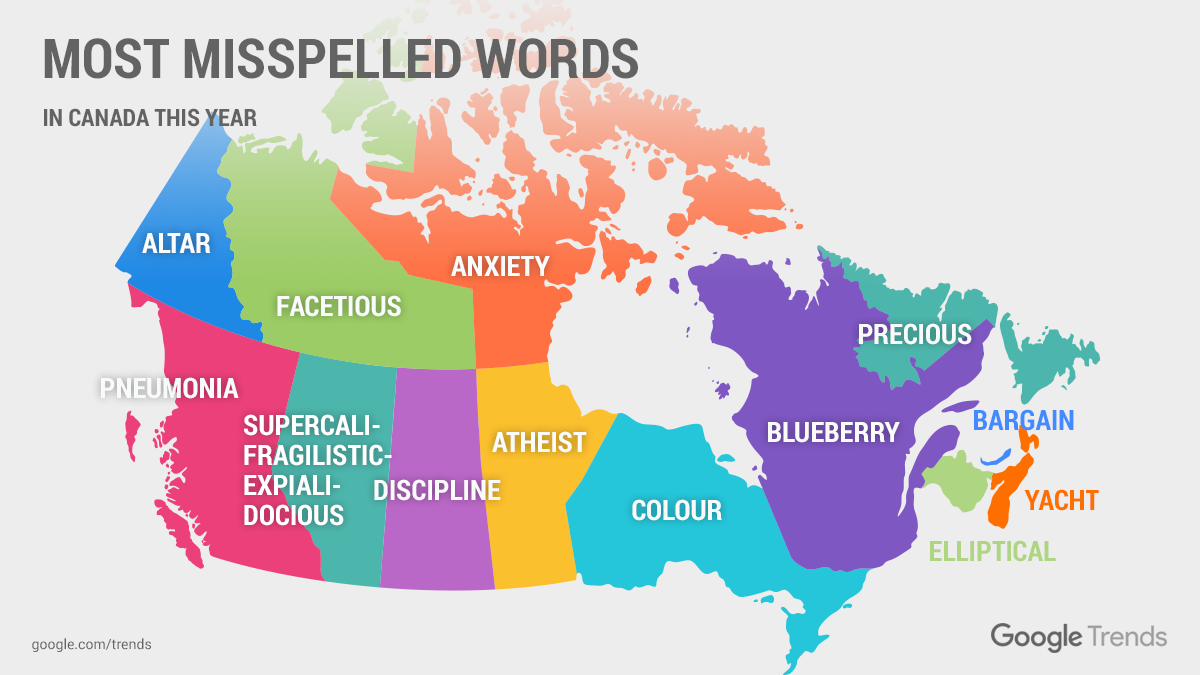 The Most Misspelled Words in Canada