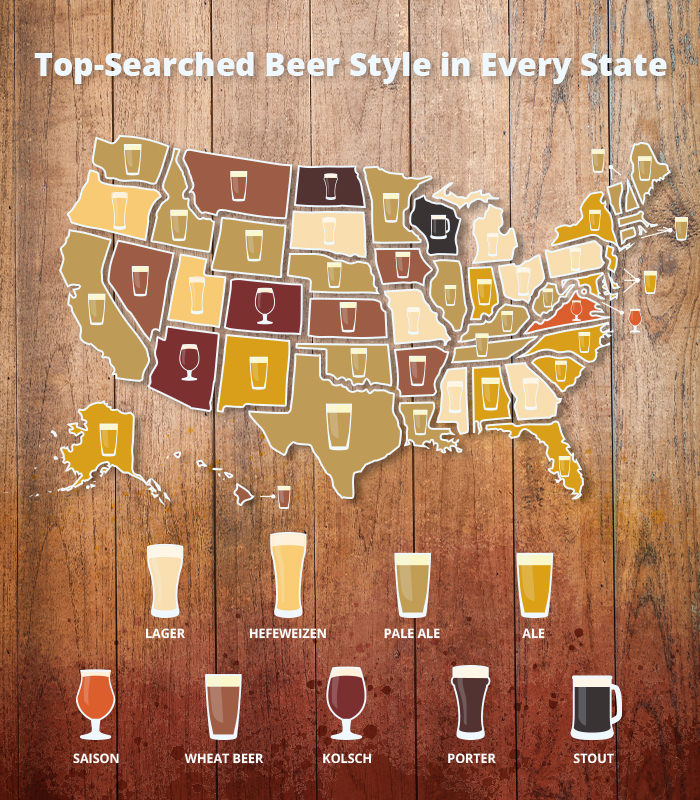 Here's Every State's Most-Sought After Beer
