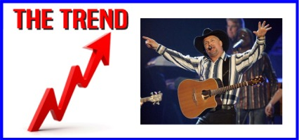 The KICKS 106.3 Morning Trend: This Is Why Garth Is The Best