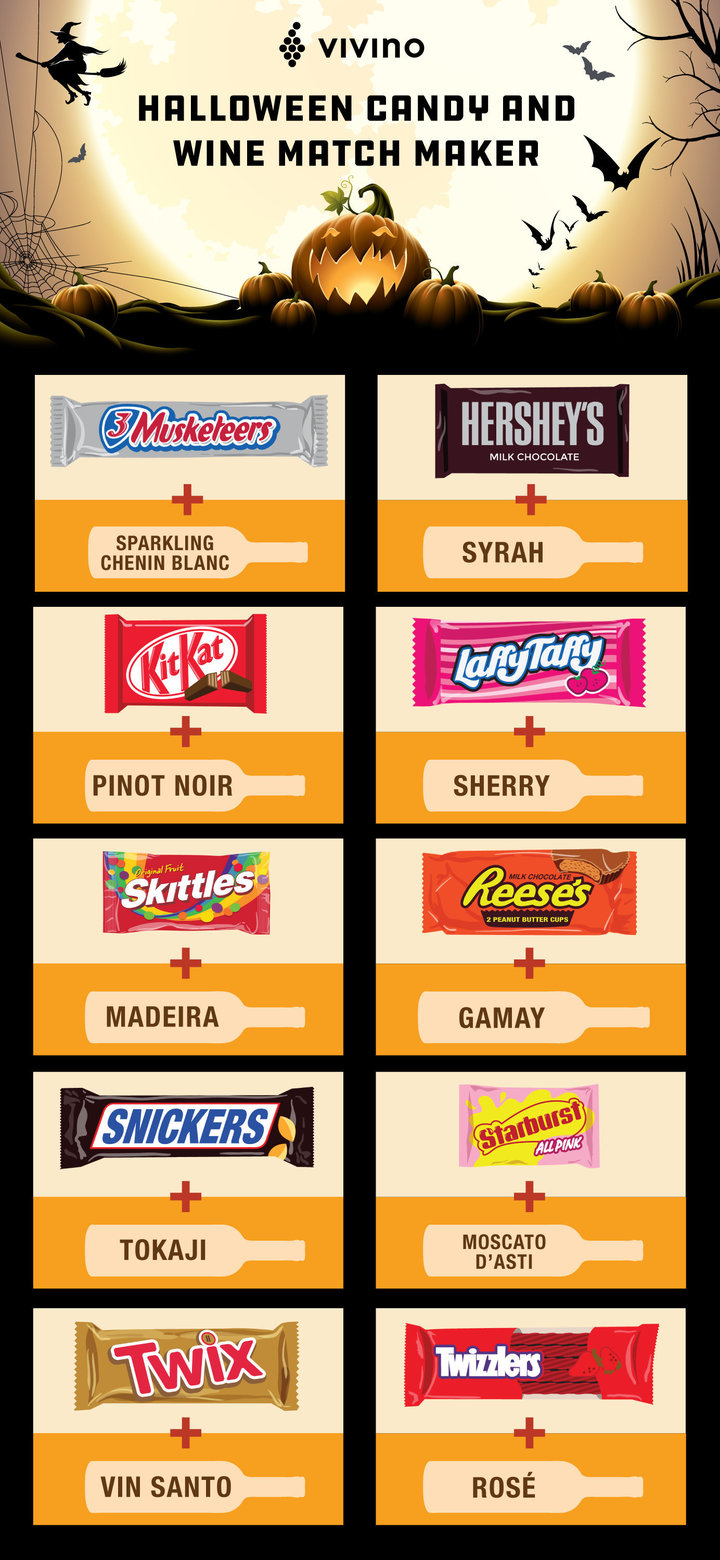 Pair Your Favorite Wine With Halloween Candy