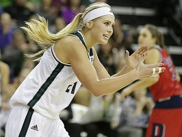 UWGB's Jessica Lindstrom earns invite to WNBA camp