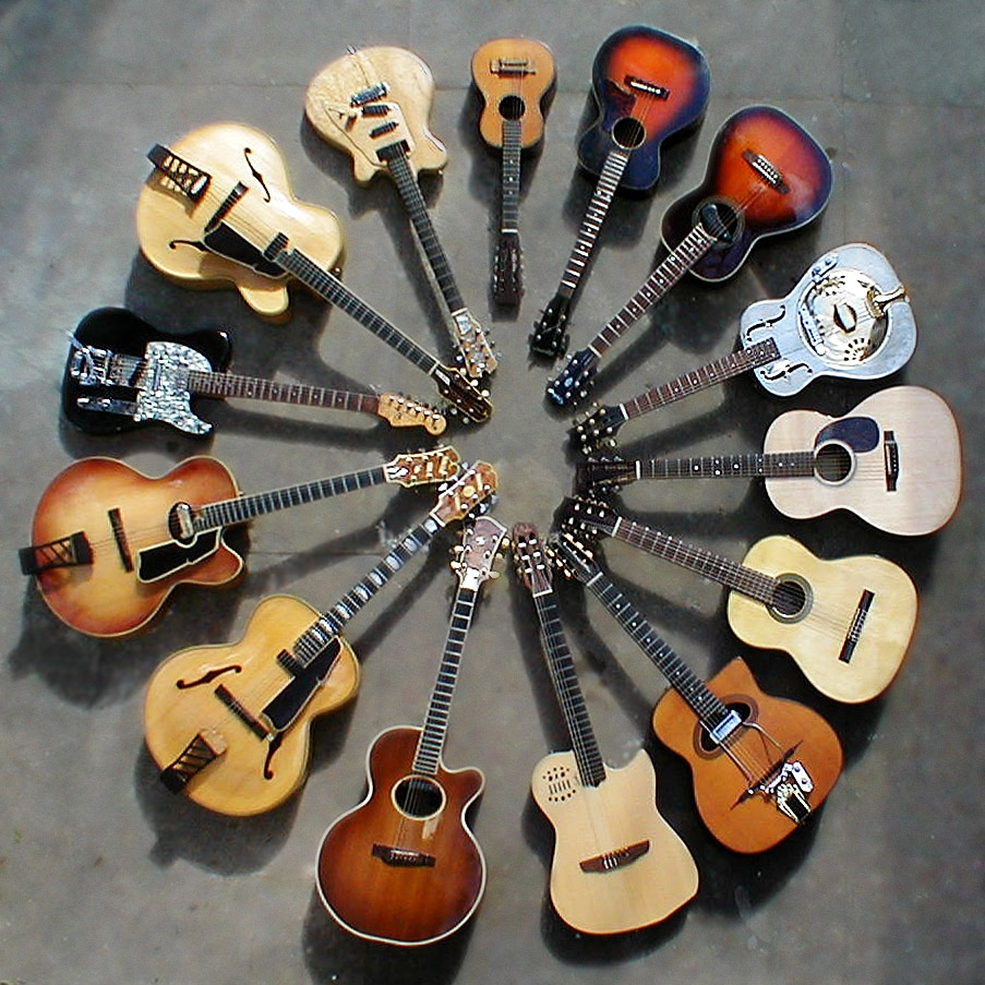 Most Expensive Guitars Ever Sold