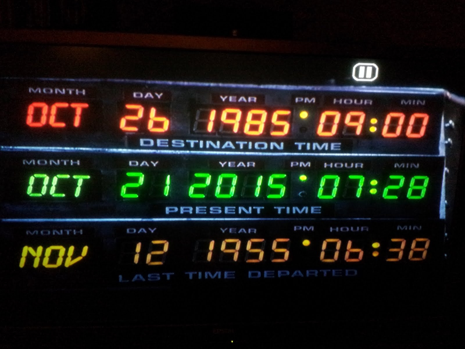 BACK TO THE FUTURE OCT 21 2015
