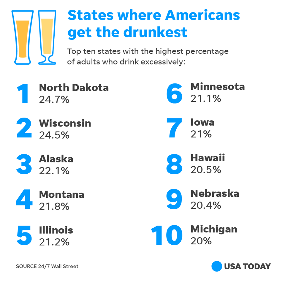Iowa Makes Another List...But We May Not Be Happy About This One...