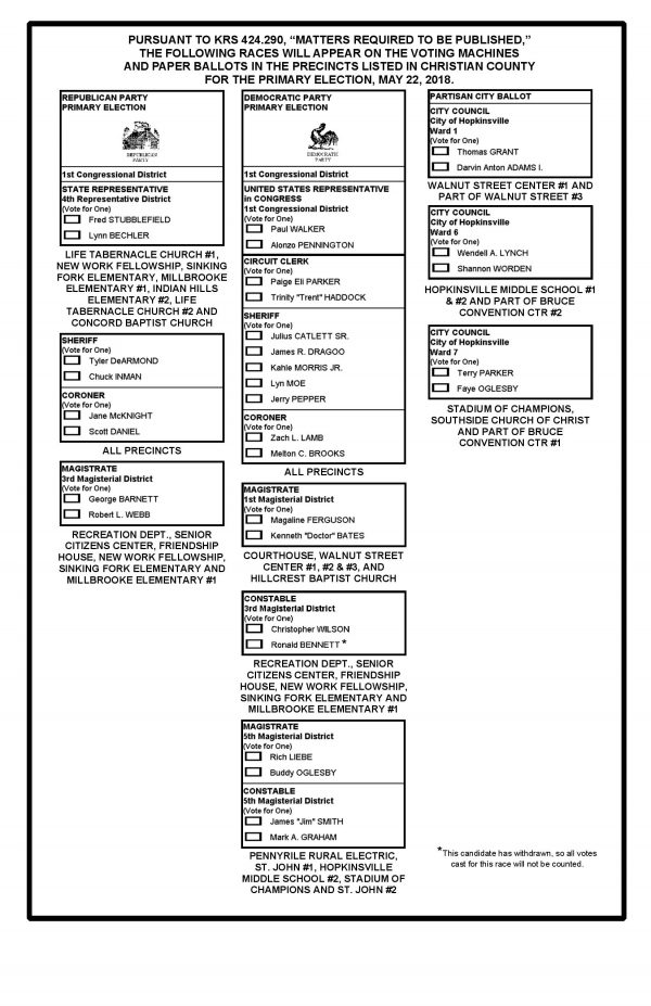 Absentee ballots available now, in person absentee voting begins May 7