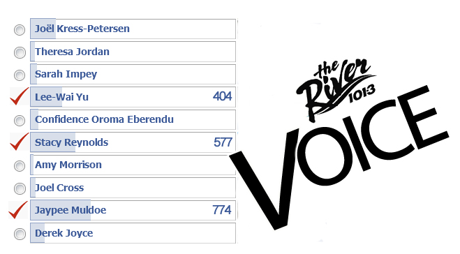 The River's Voice Top Three!