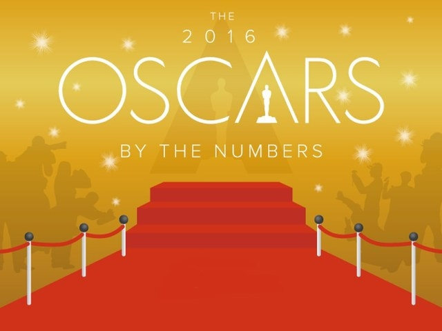 The Oscars, The Facts