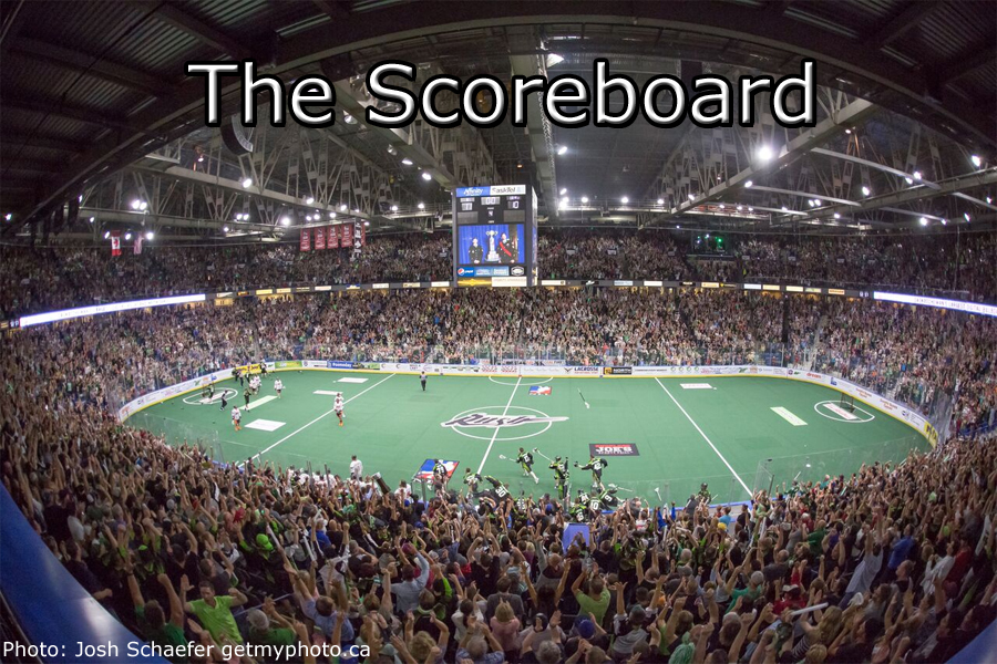 Thursday Scoreboard