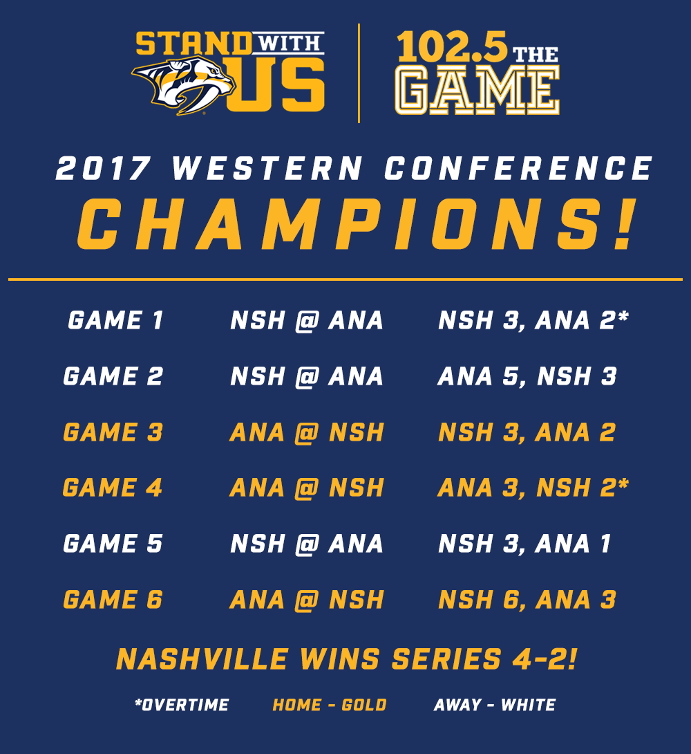 2017-preds-playoff-schedule-wcf