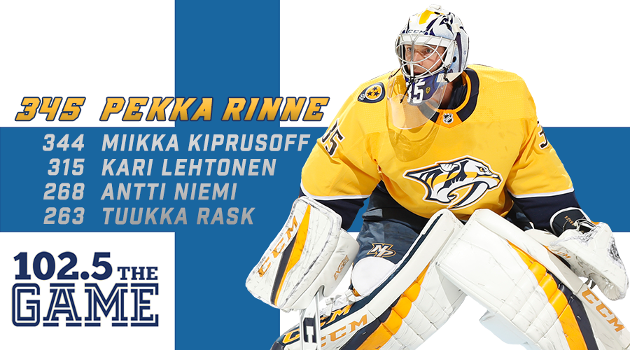 Pekka-finnish-goalies-graphic