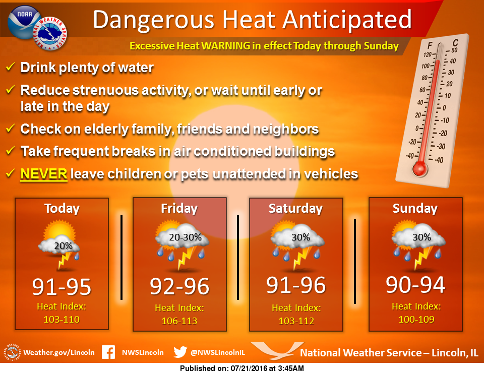 Dangerous Heat over the Next Few Days in Central Illinois