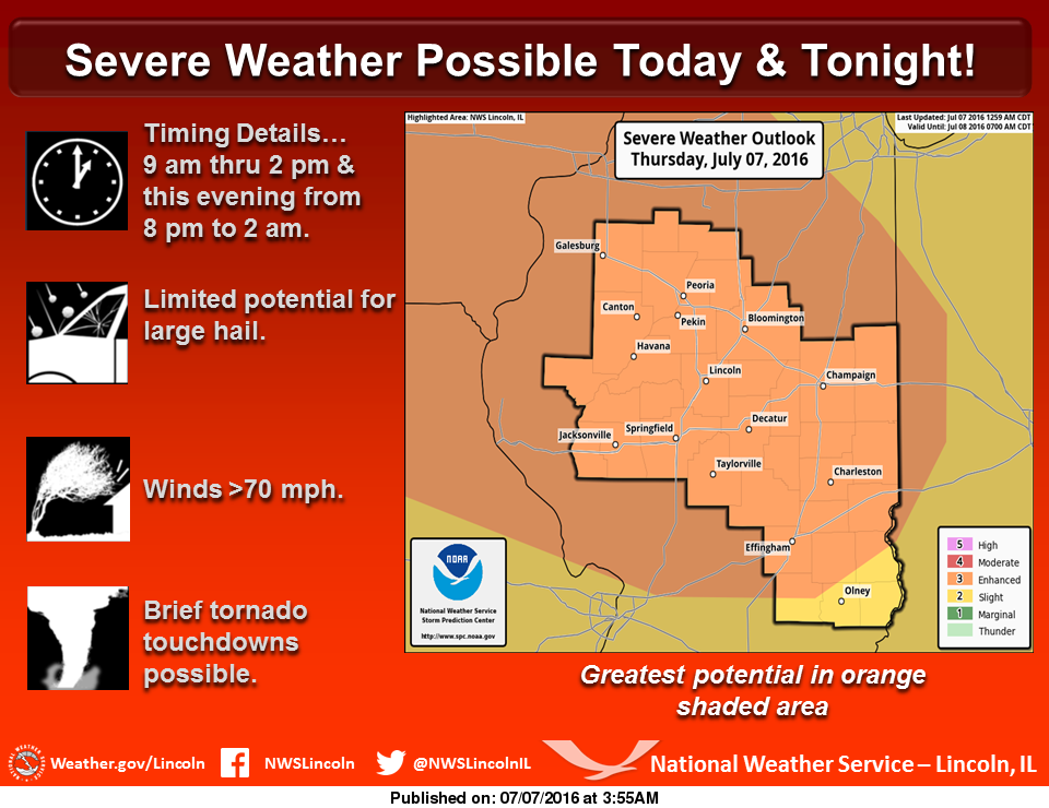 Severe Weather Possible for Today