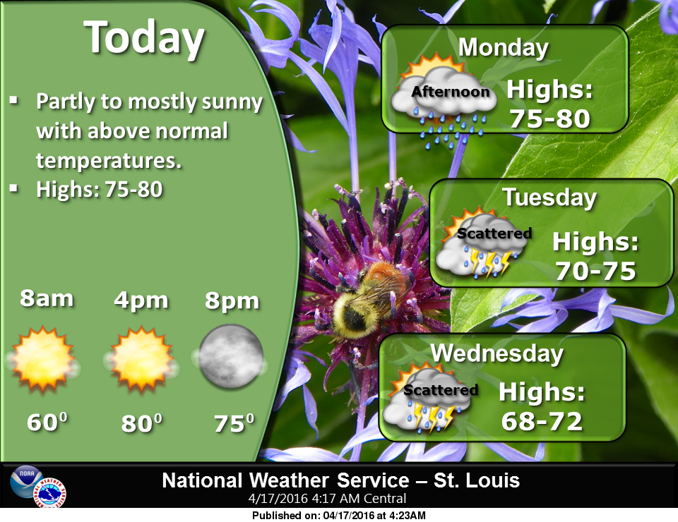 Warm and sunny today and Monday, storms come in forecast starting Tuesday