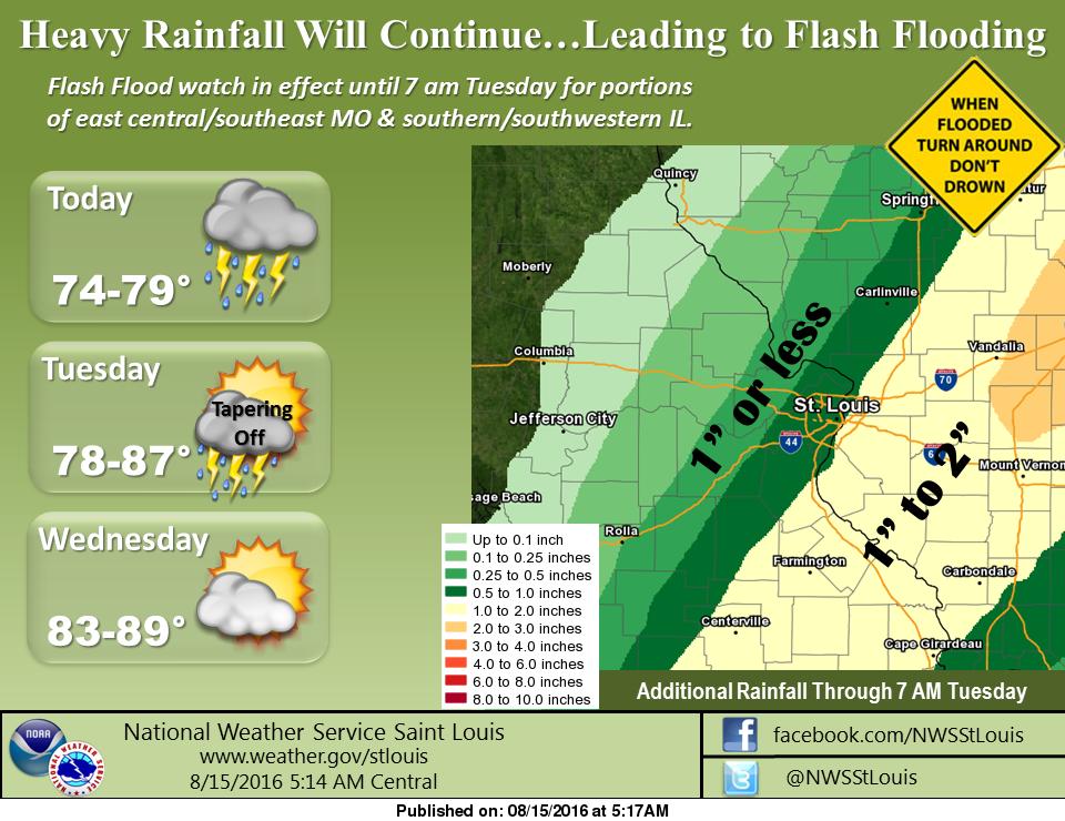 More heavy rains around the area today