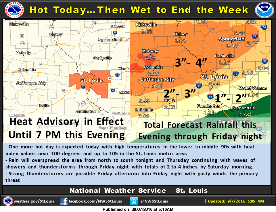 More heat today, heavy rains on the way for Thursday and Friday