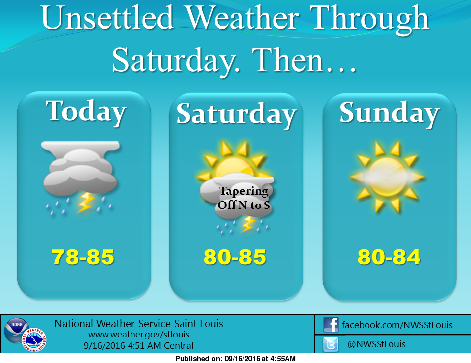 Showers and Storms today, tonight, Saturday