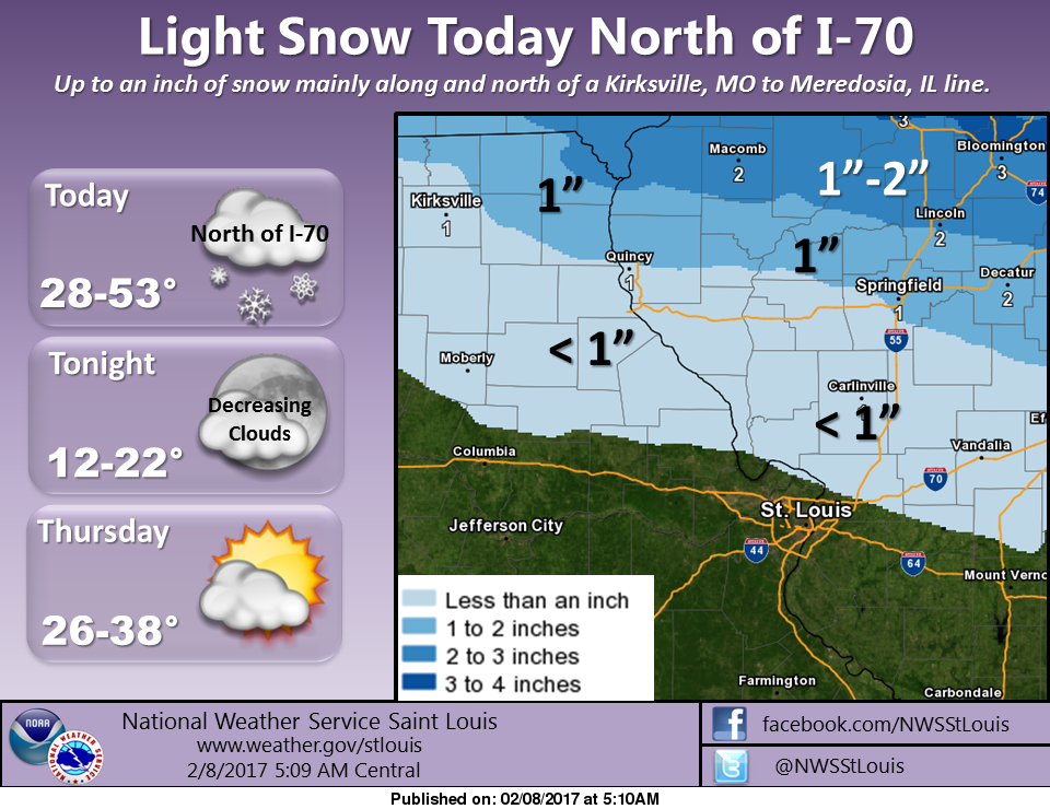 Winter Temperatures return to the area for a few days, Snow for today