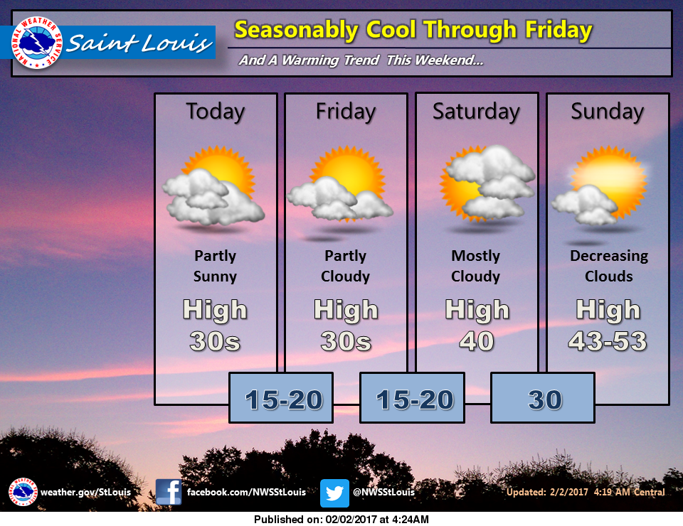 It will be colder for the next few days, no precip now in the forecast for Saturday