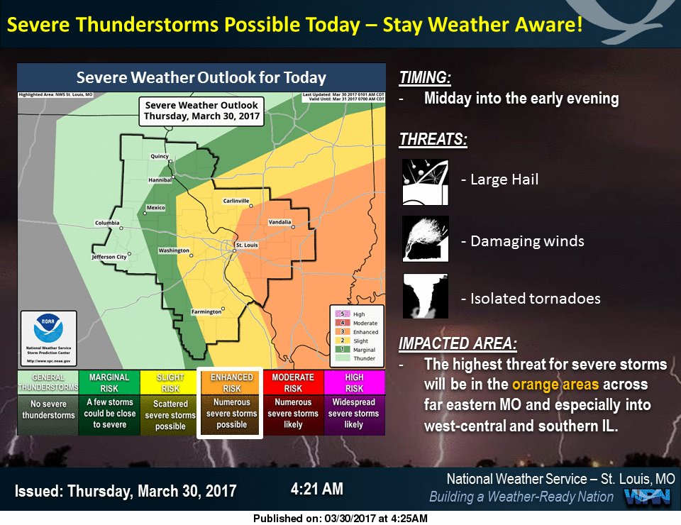 Storms Today & Tonight, NWS says we have an Enhanced Chance at Severe Storms