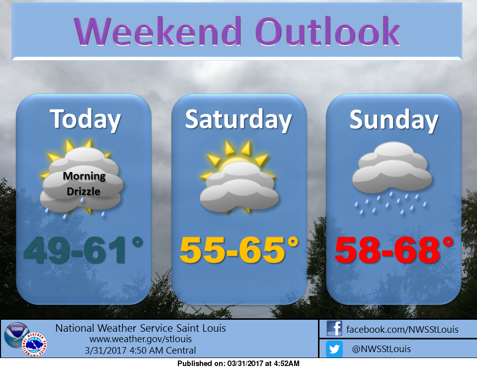 Mild for next several days, more rain on the way this weekend and into next week