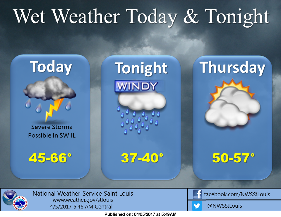 Showers and Storms Today, some isolated severe storms are possible