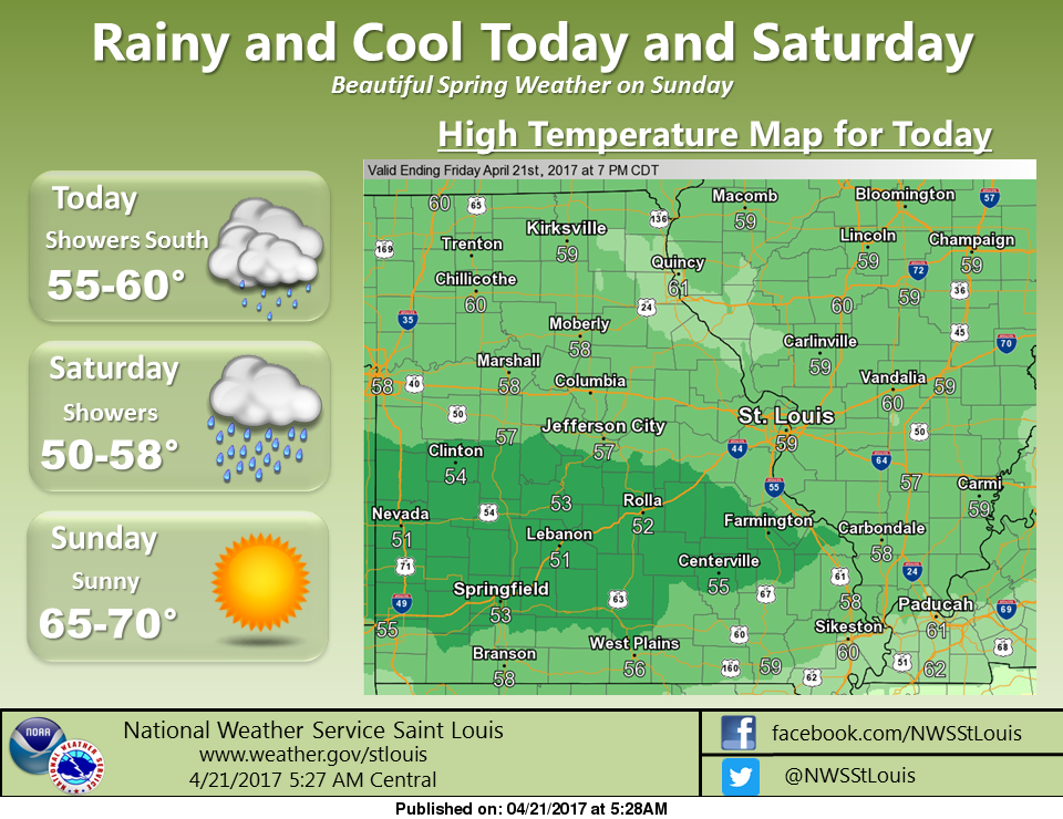 Cooler temps with chance of rain over next few days