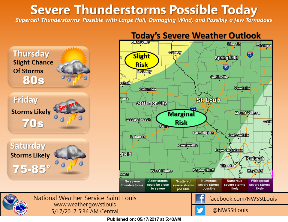 Windy & Warm today, Potential for Severe Storms Tonight