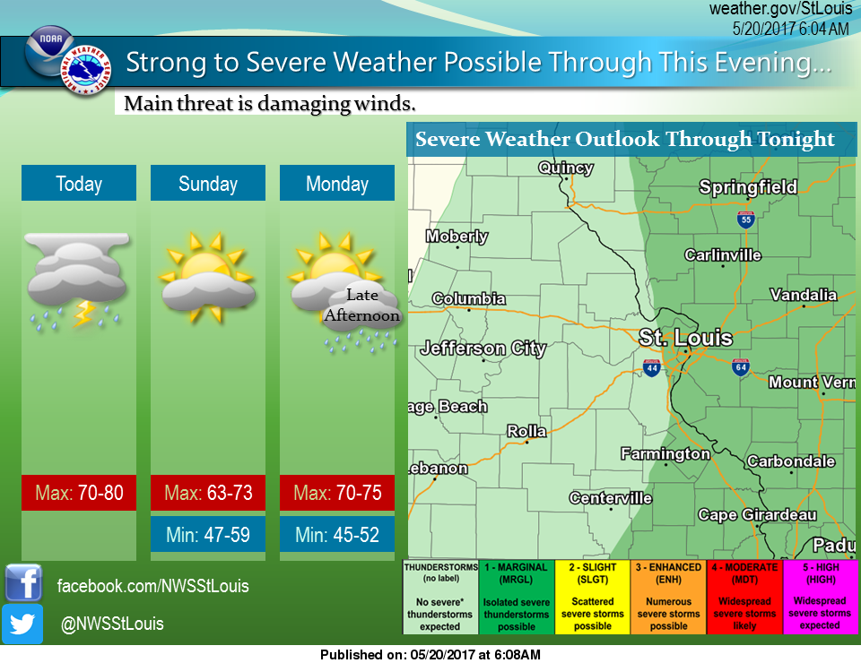 Showers and Thunderstorms for today, tonight