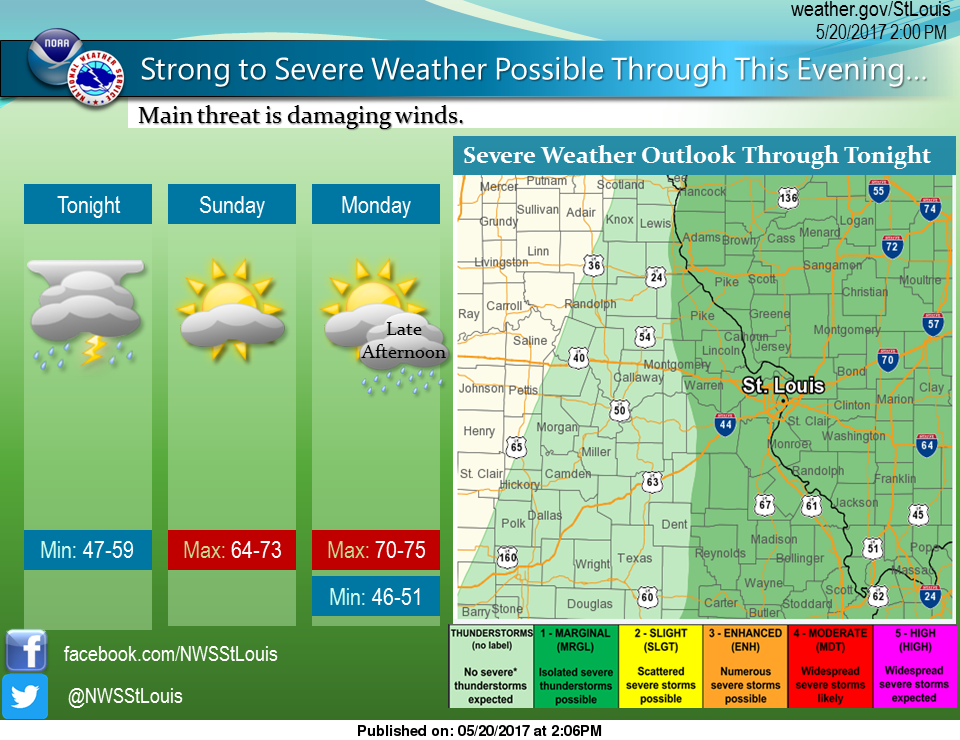 NWS says strong to severe storms still possible for tonight
