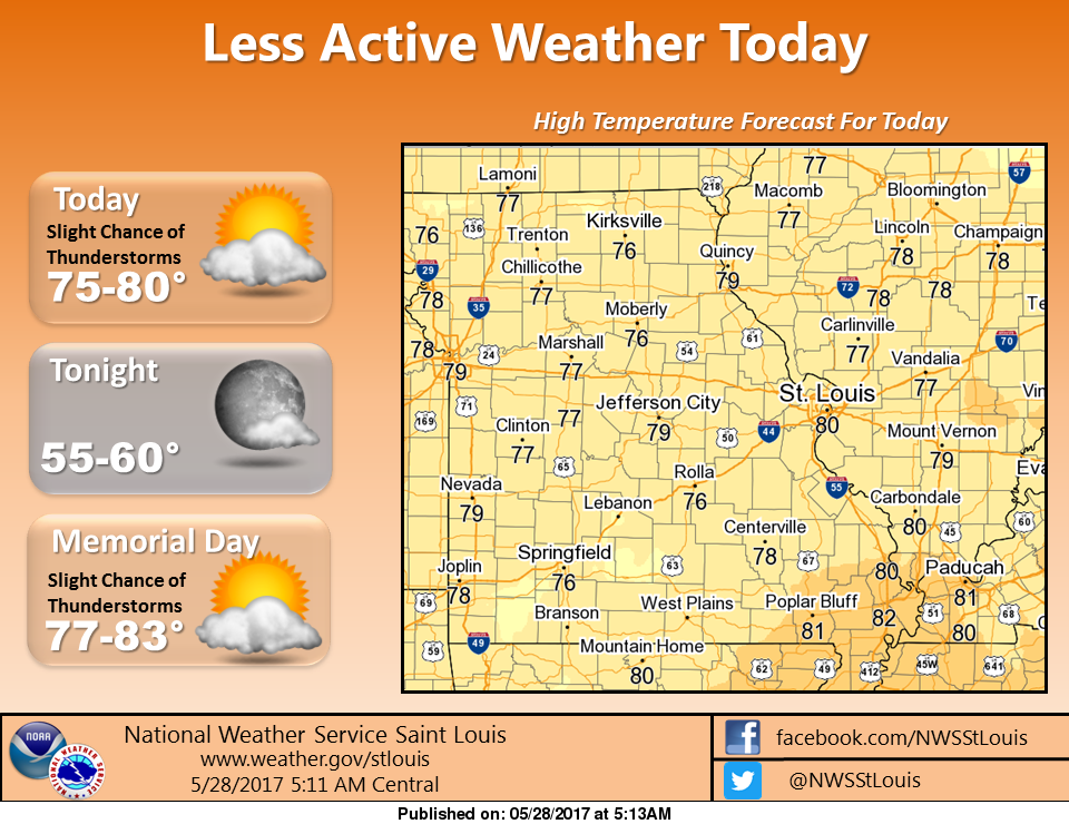 Mild temps, chance of afternoon storms today and Memorial Day