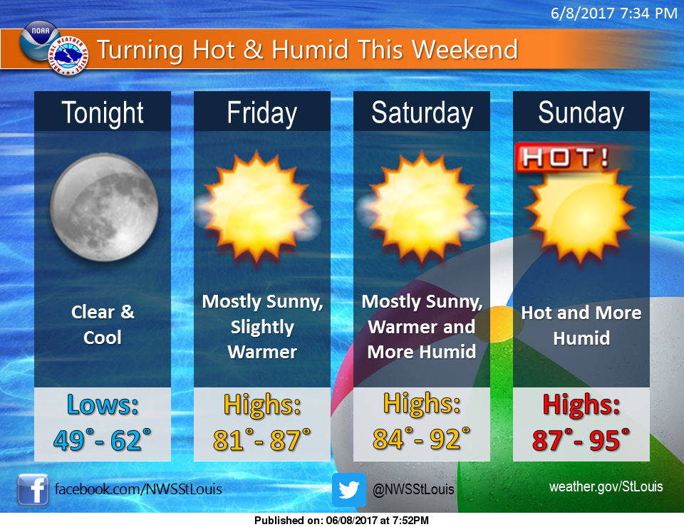 Hot and Dry Weekend Ahead