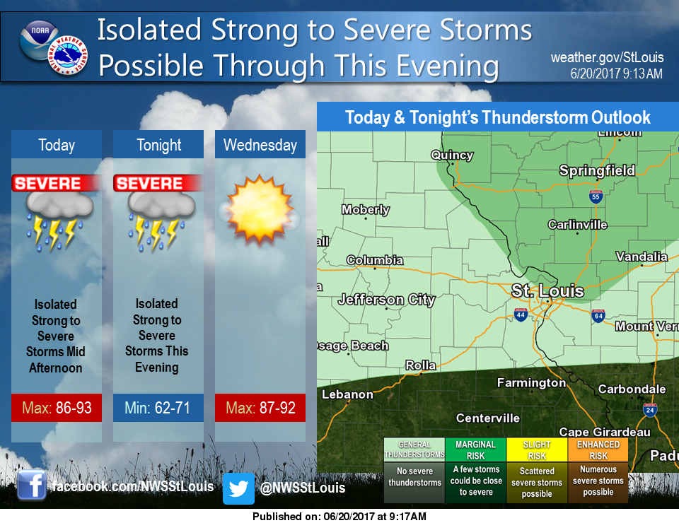 An Isolated Strong to Severe Storm is possible this evening/tonight
