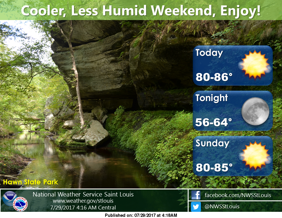Mild and Dry Weekend for the Area