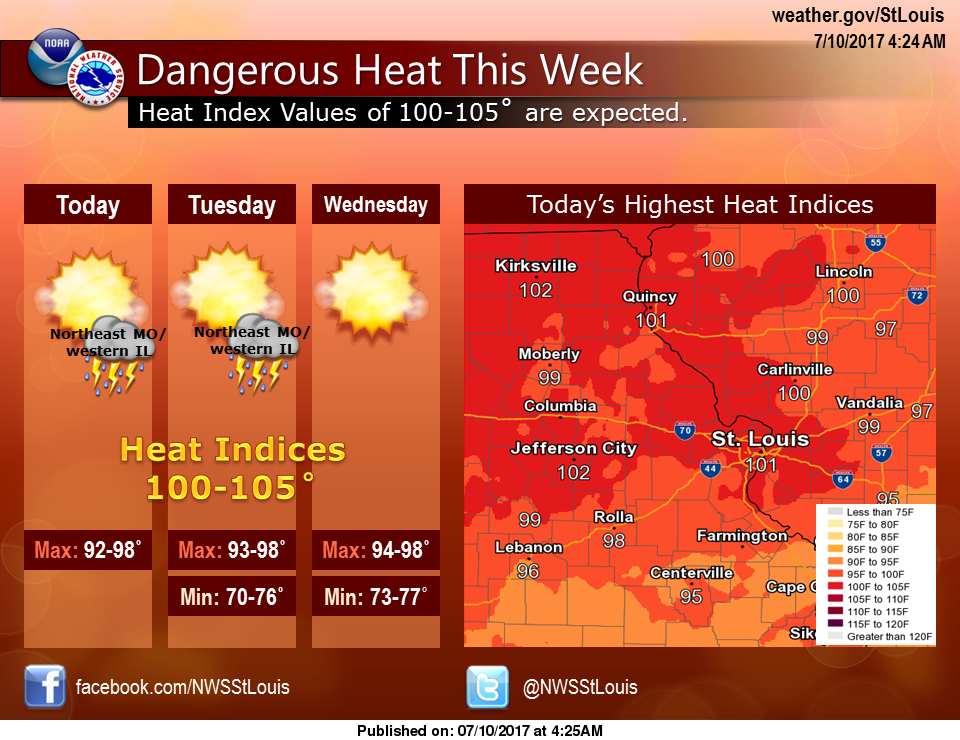 Hot and Very Humid to Start this Week