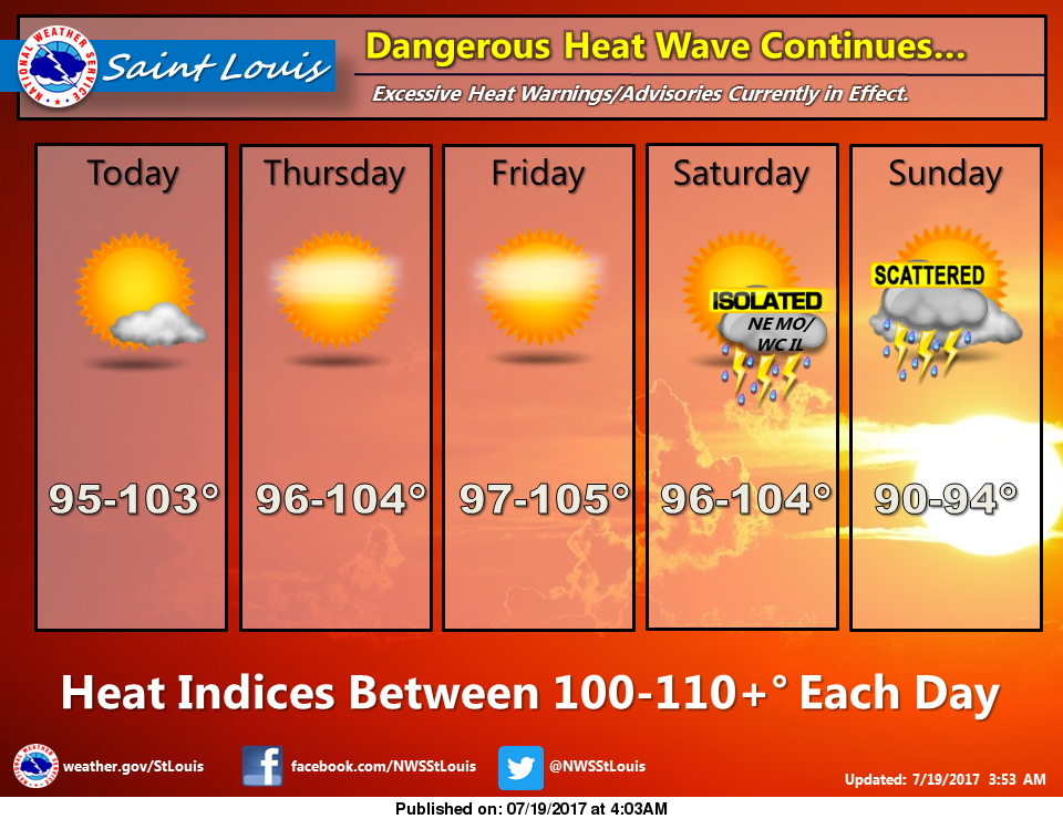 Dangerous Heat & Humidity with us for the next 4 Days