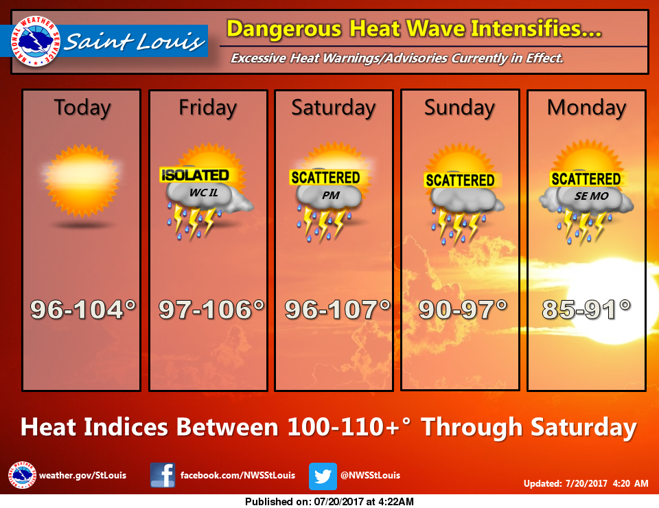 Another day of dangerous heat and humidity today