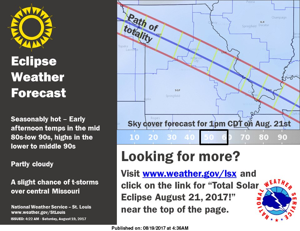 Monday's Eclipse----What we'll see in Fayette County