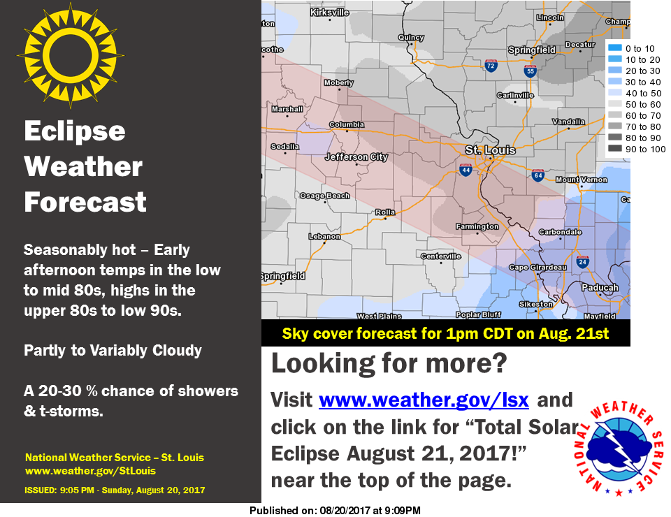 Could be some cloud cover here during the Eclipse---Storms probably hold off until after it's over