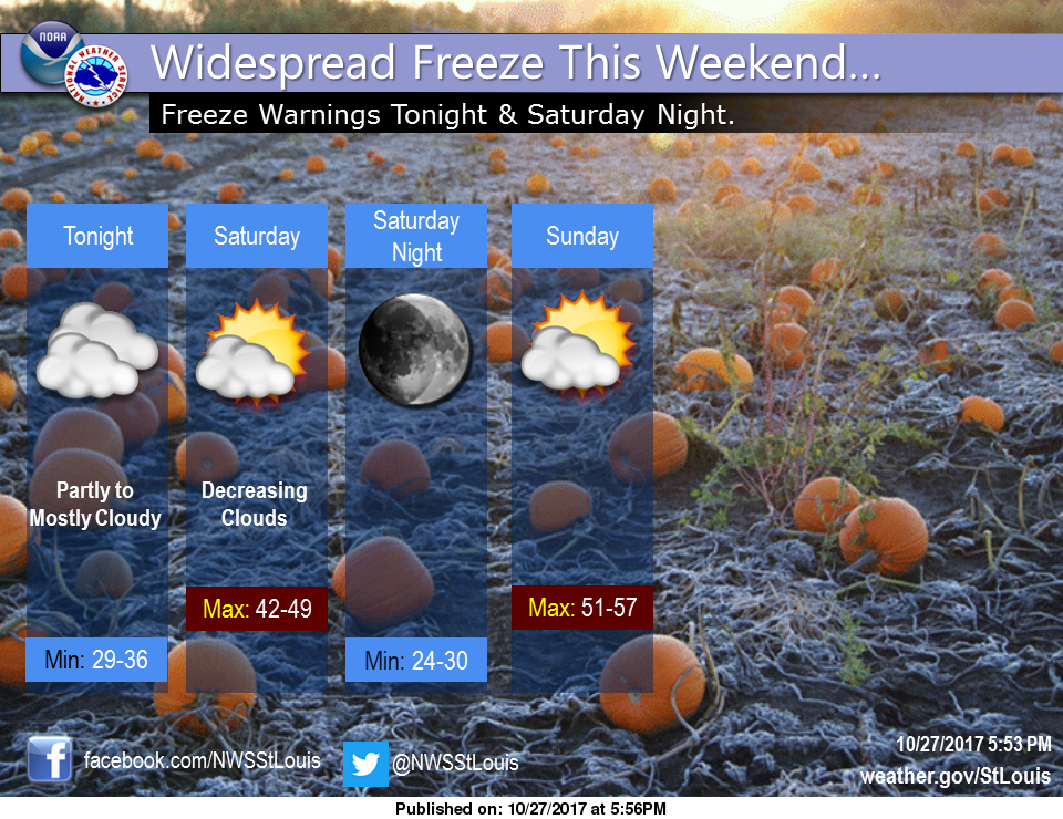 Chilly Weekend for the area