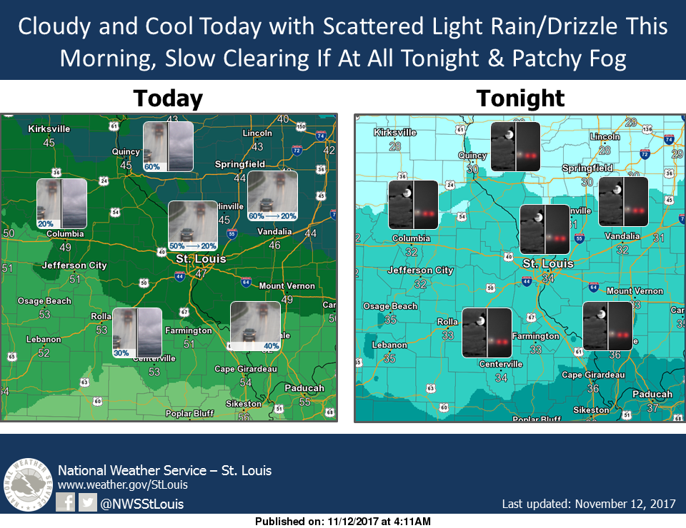 Rain is likely for today