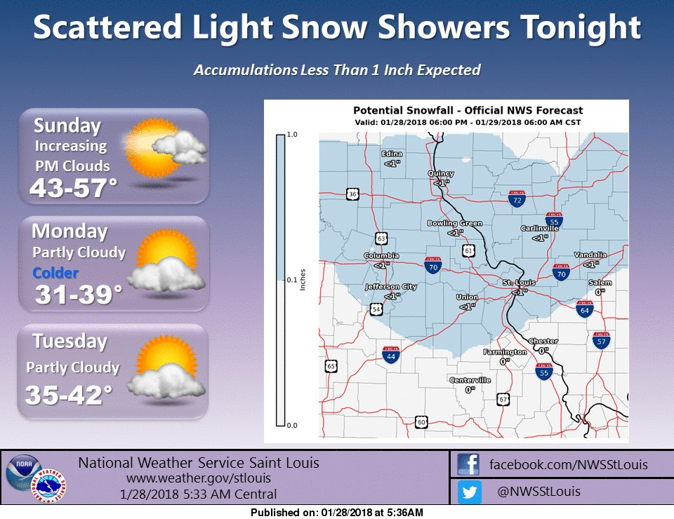 Unseasonably warm again today, could see some snow showers tonight
