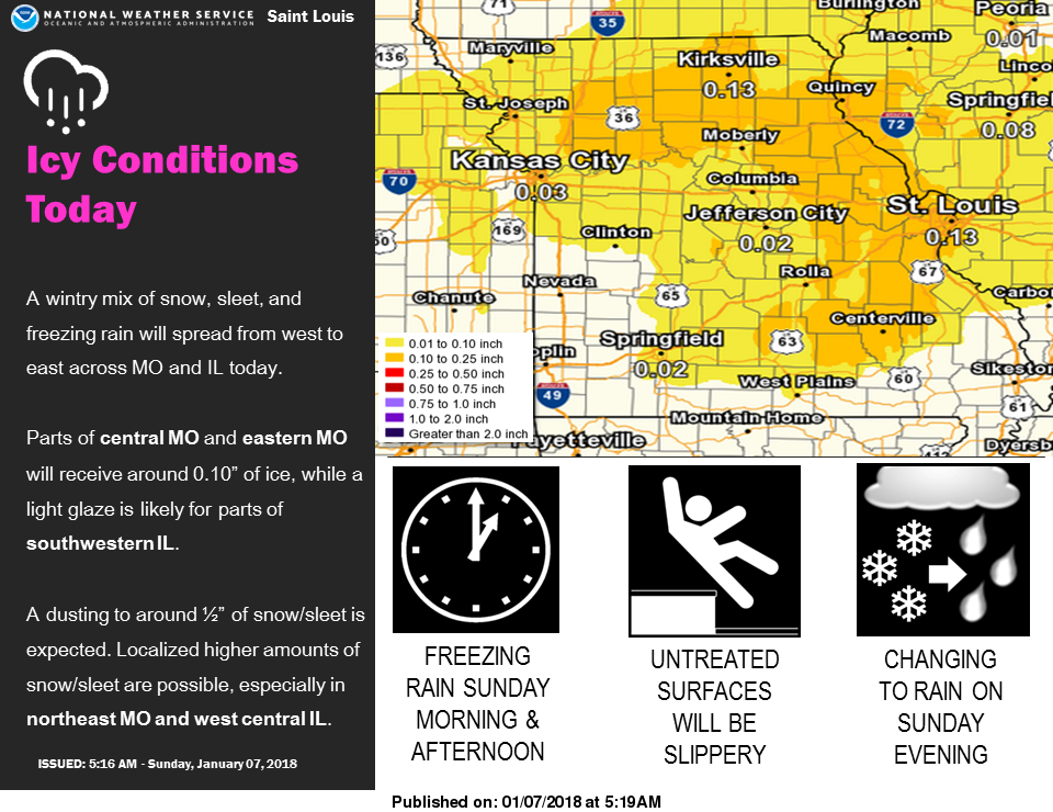 Warmer temps, but wintry precipitation today and tonight---could be icy roadways