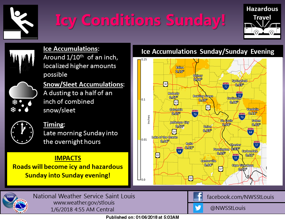 Sunday warm up will bring Hazardous weather to the area