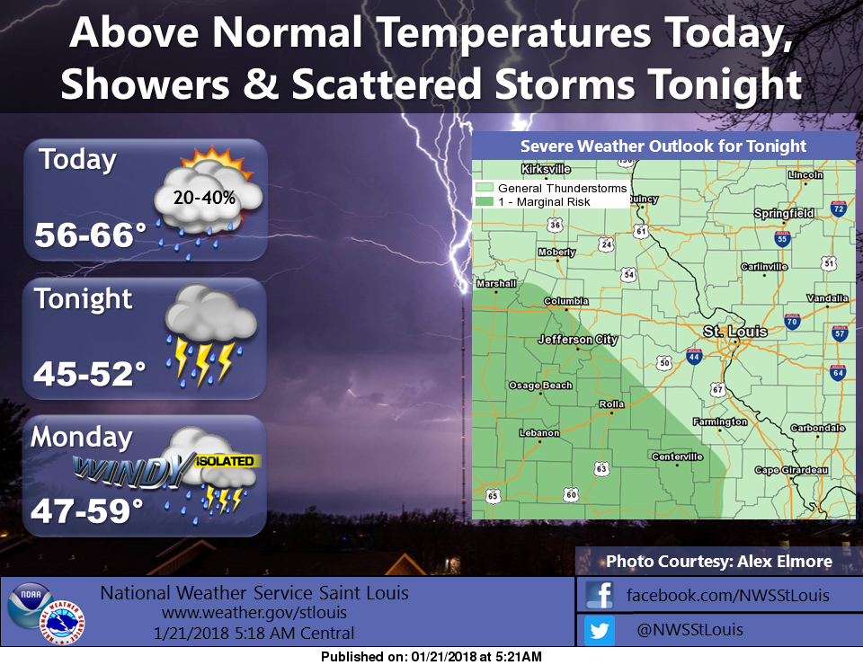 Warmer today, rain & storms for tonight