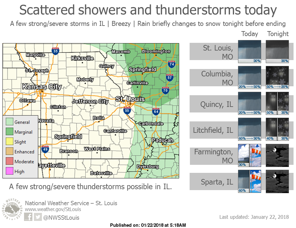 Storms & One More Warm Day Today