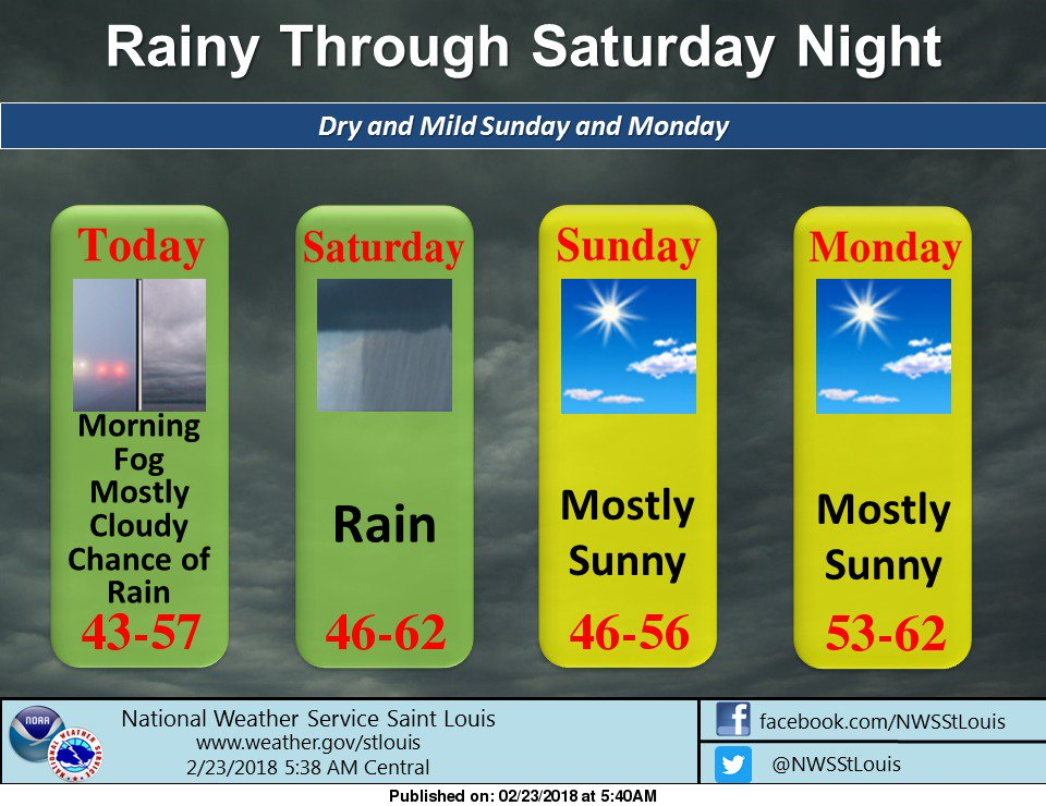 A lot more rain in the forecast for tonight, Saturday
