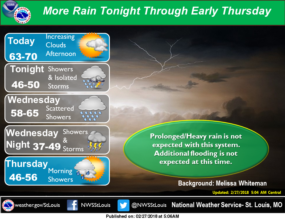 Rain & Storms on the way for tonight and Wednesday