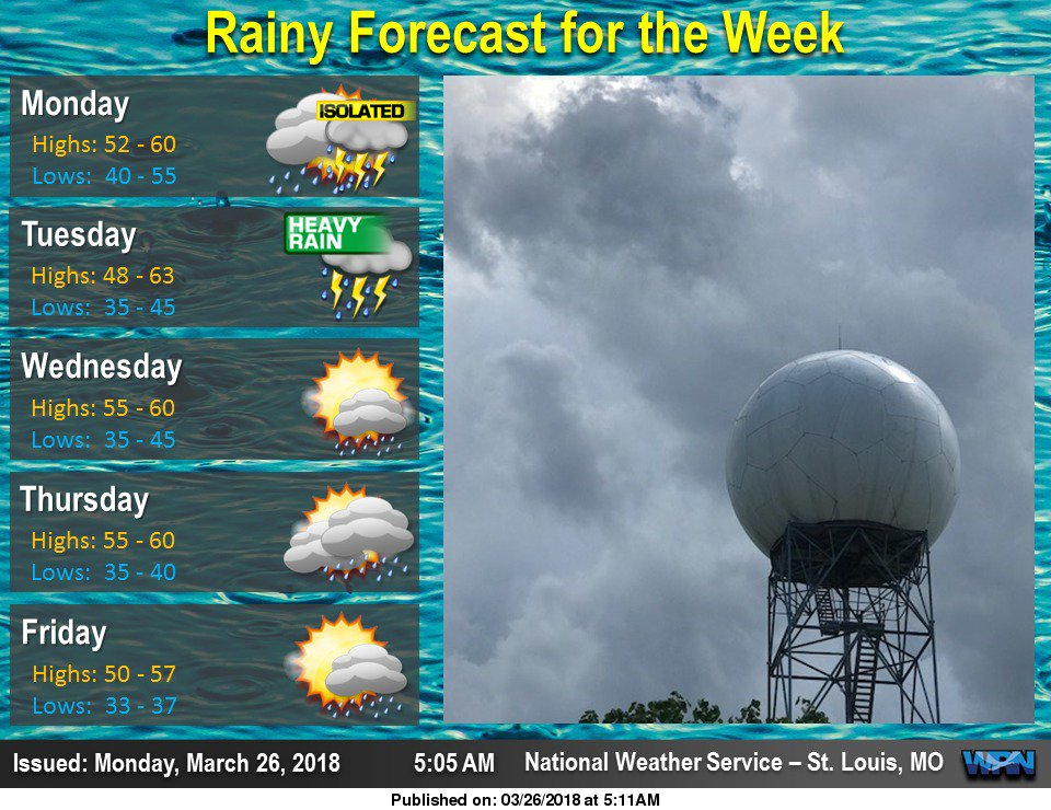 Rain in the forecast today, tonight and for most of this week
