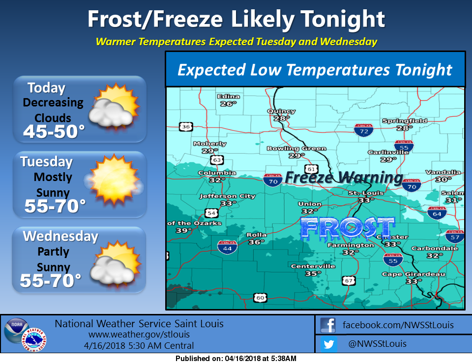 Cold Today, back below Freezing for tonight