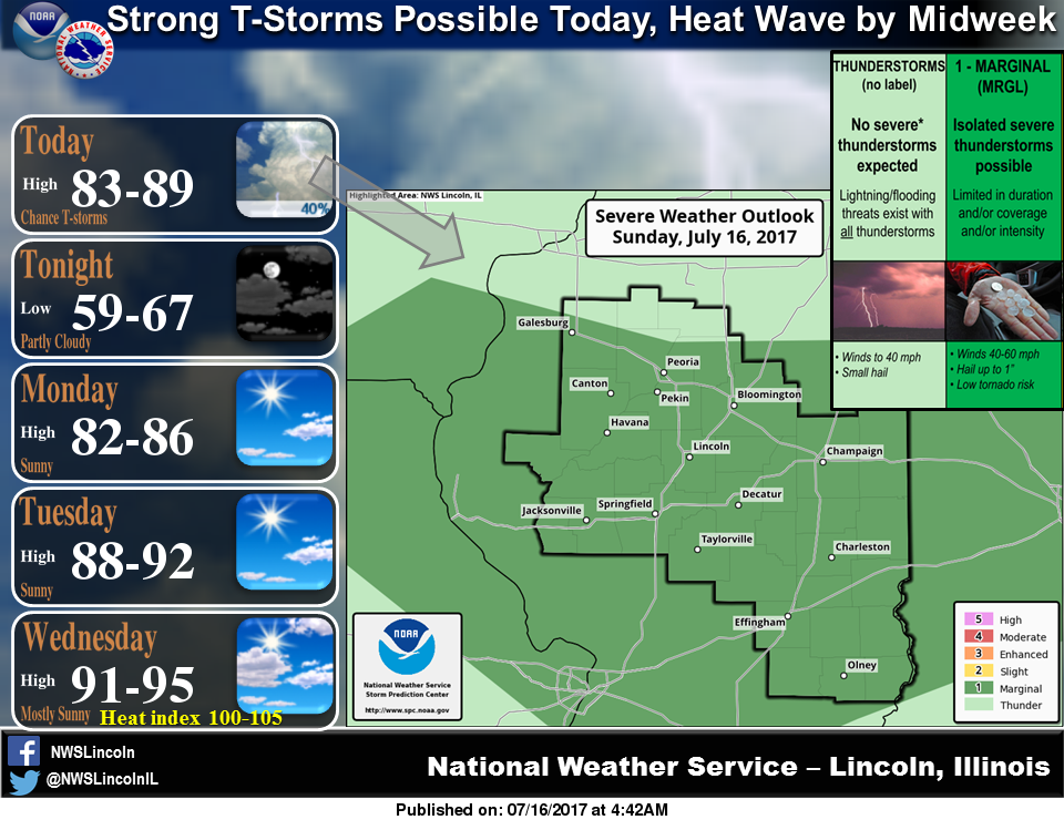 Thunderstorms Possible Today/ Heat Wave Returns By Midweek